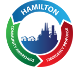 Hamilton Community Awareness Emergency Response Group